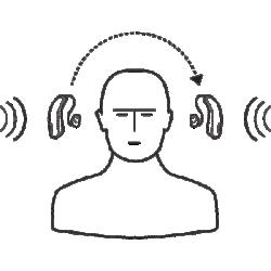 BICROS hearing aids