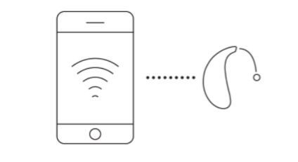 Resound One Compatible apps and accessories