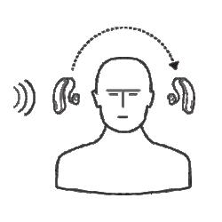 CROS hearing aids